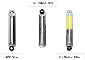 Primary ACF  fibre Active Carbon Filter